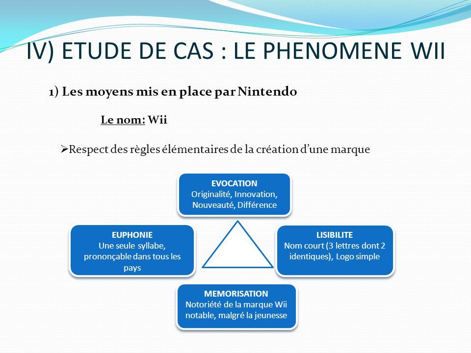 IV) ETUDE DE CAS : LE PHENOMENE WII