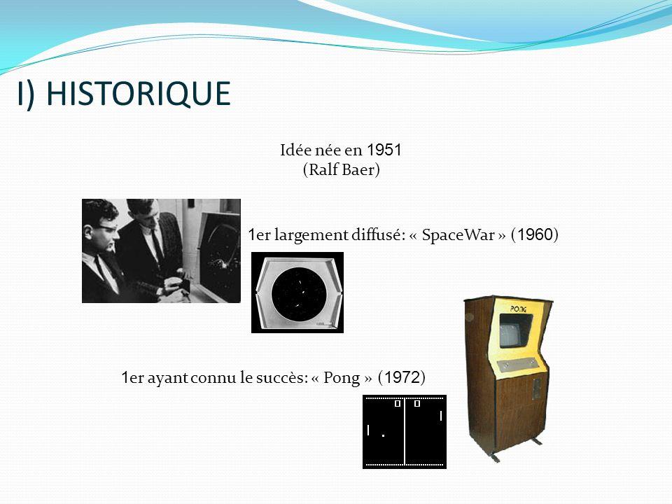 I) HISTORIQUE Idée née en 1951 (Ralf Baer)