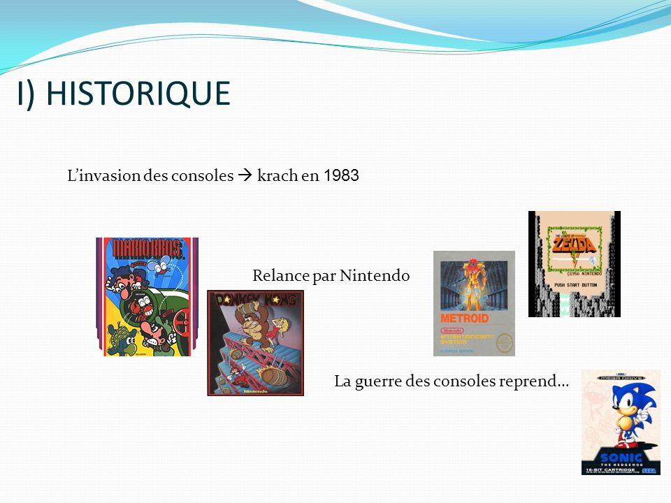 I) HISTORIQUE L'invasion des consoles  krach en 1983