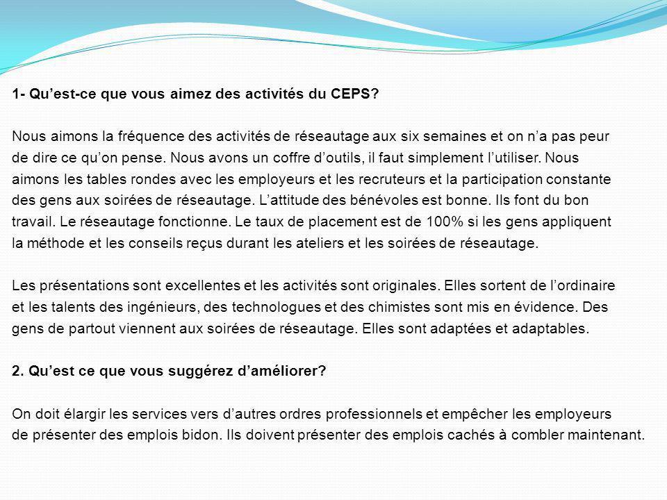 1- Qu'est-ce que vous aimez des activités du CEPS