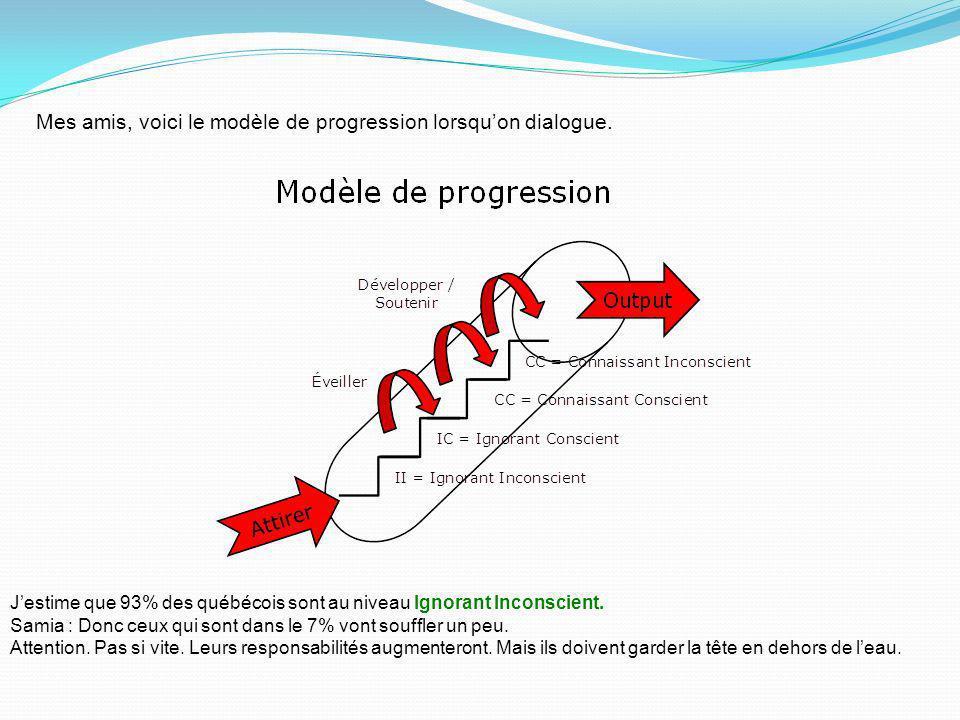 Mes amis, voici le modèle de progression lorsqu'on dialogue.