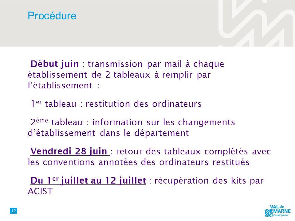 Procédure Début juin : transmission par mail à chaque établissement de 2 tableaux à remplir par l'établissement :