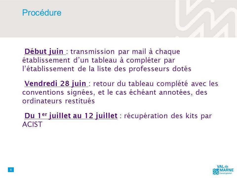 Procédure Début juin : transmission par mail à chaque établissement d'un tableau à compléter par l'établissement de la liste des professeurs dotés.