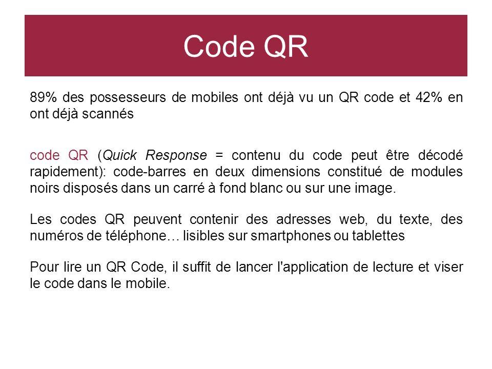 Code QR 89% des possesseurs de mobiles ont déjà vu un QR code et 42% en ont déjà scannés.