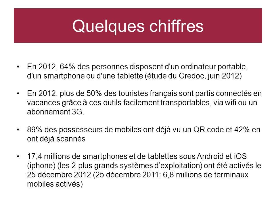 Quelques chiffres En 2012, 64% des personnes disposent d un ordinateur portable, d un smartphone ou d une tablette (étude du Credoc, juin 2012)