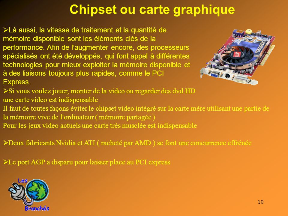 Chipset ou carte graphique