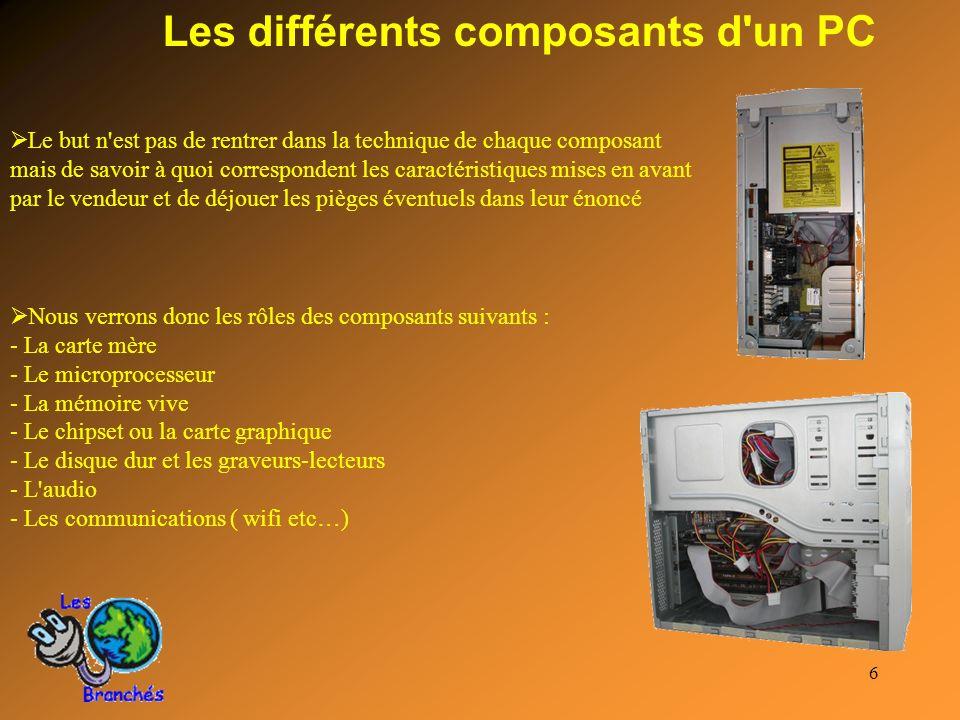 Les différents composants d un PC