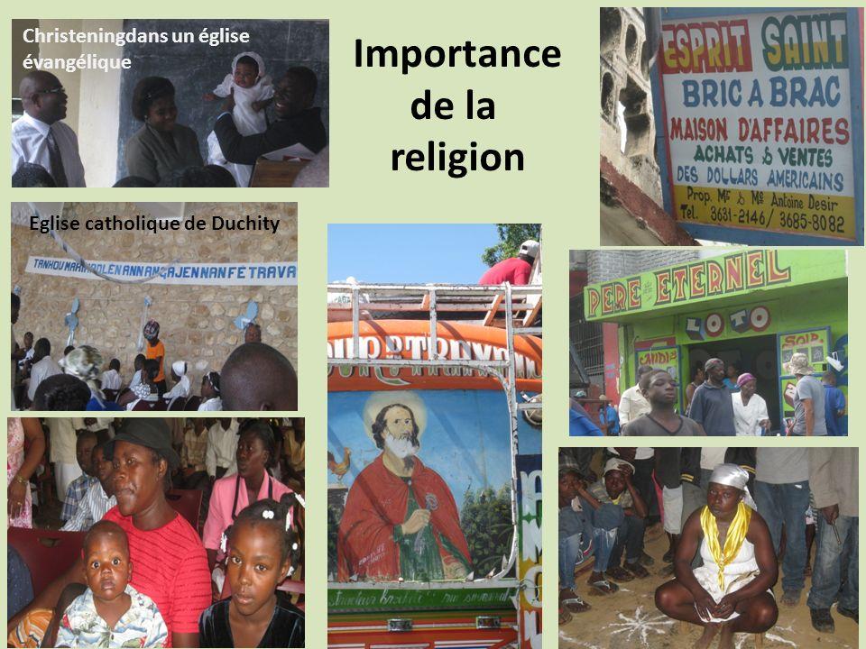 Importance de la religion
