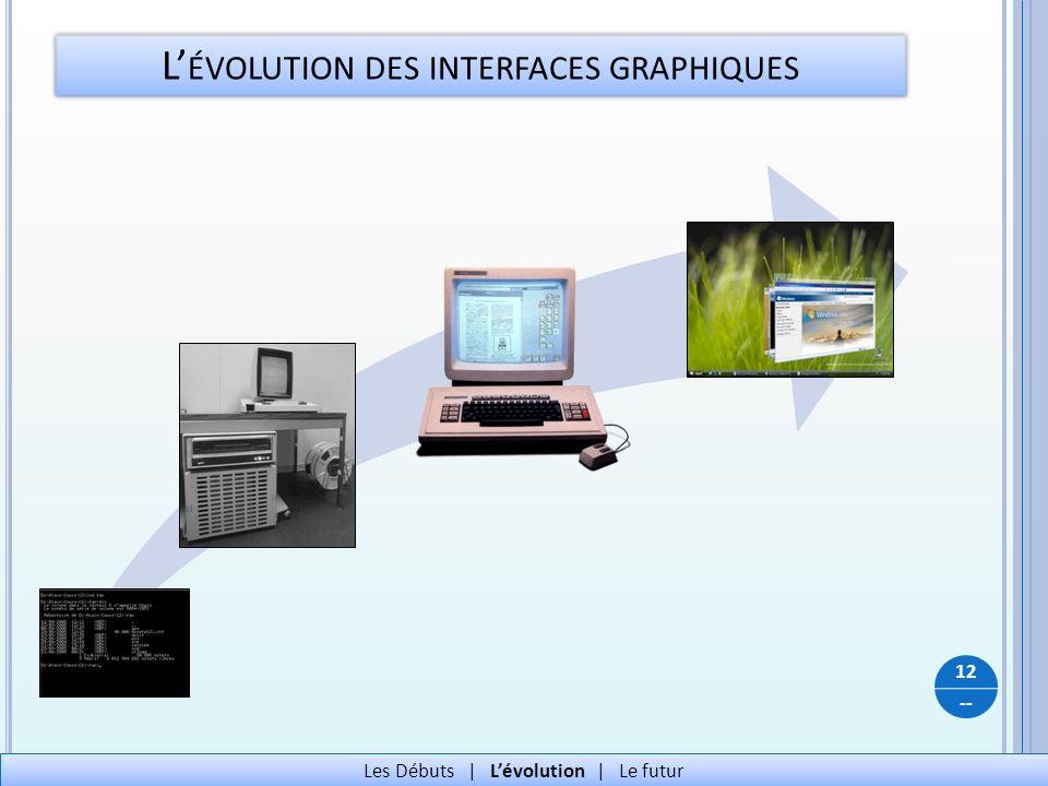 L'évolution des interfaces graphiques