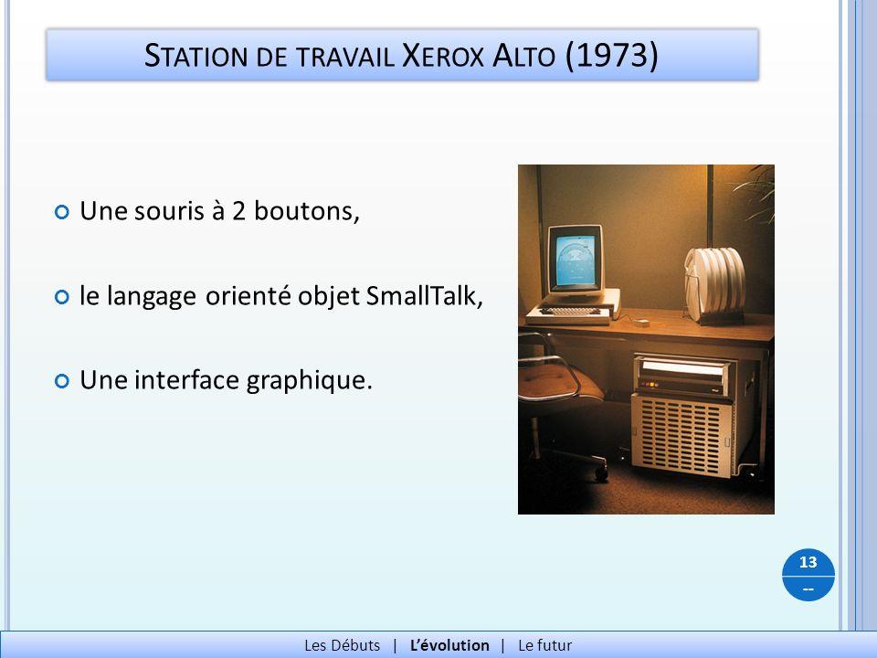Station de travail Xerox Alto (1973)