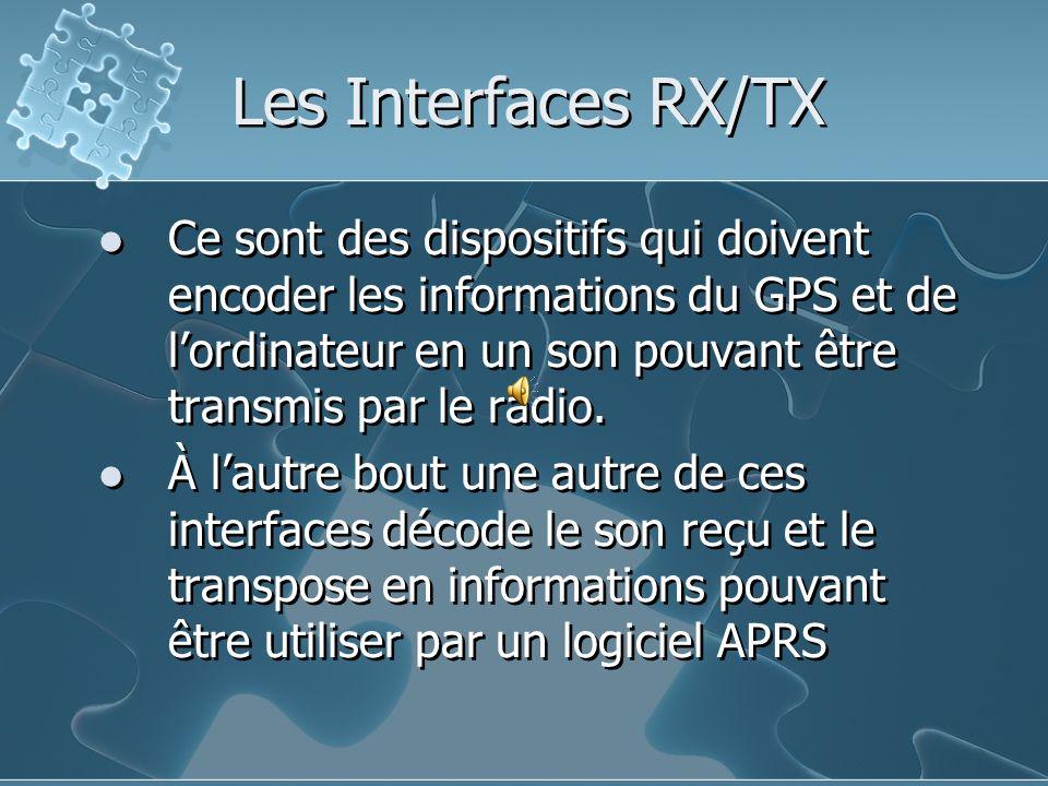Les Interfaces RX/TX