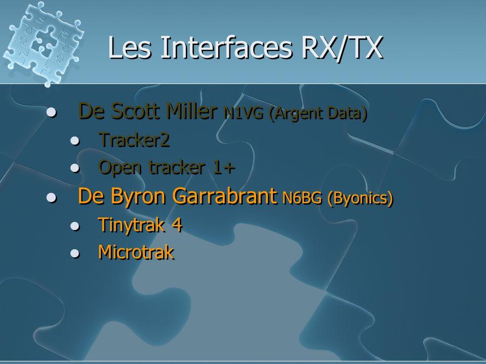 Les Interfaces RX/TX De Scott Miller N1VG (Argent Data)