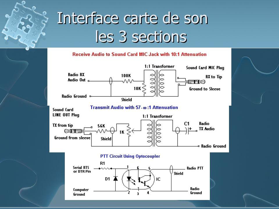 Interface carte de son les 3 sections