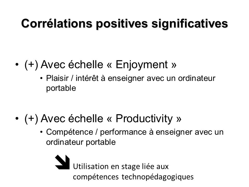 Corrélations positives significatives