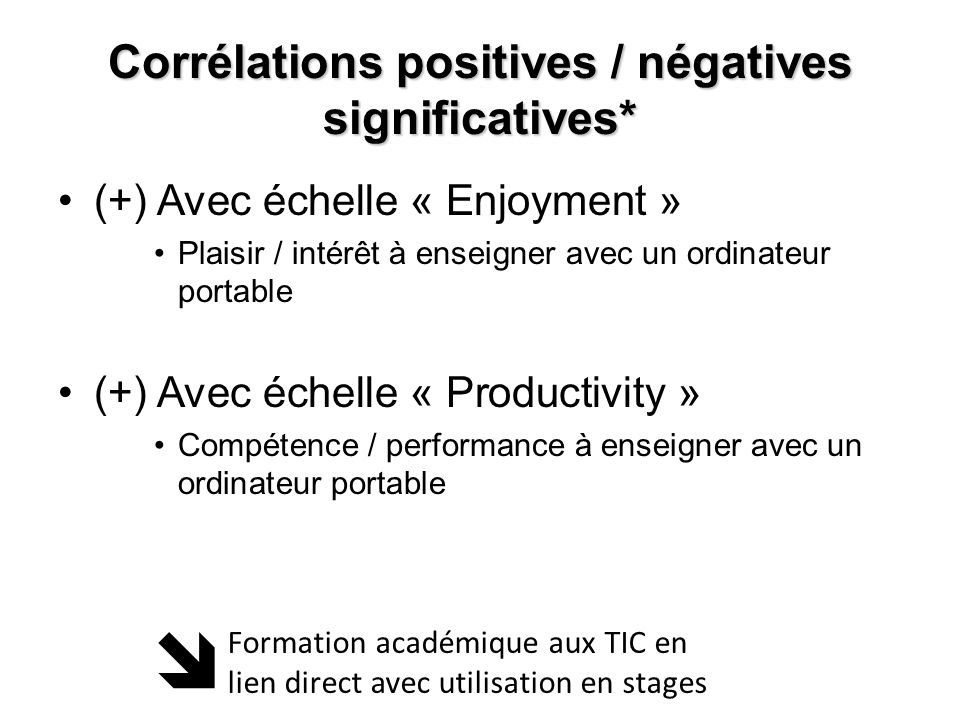 Corrélations positives / négatives significatives*