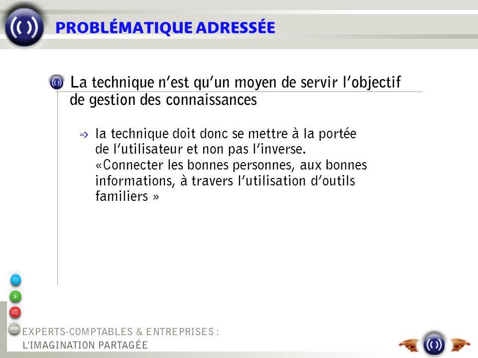 PRINCIPALES FONCTIONS DE SPS