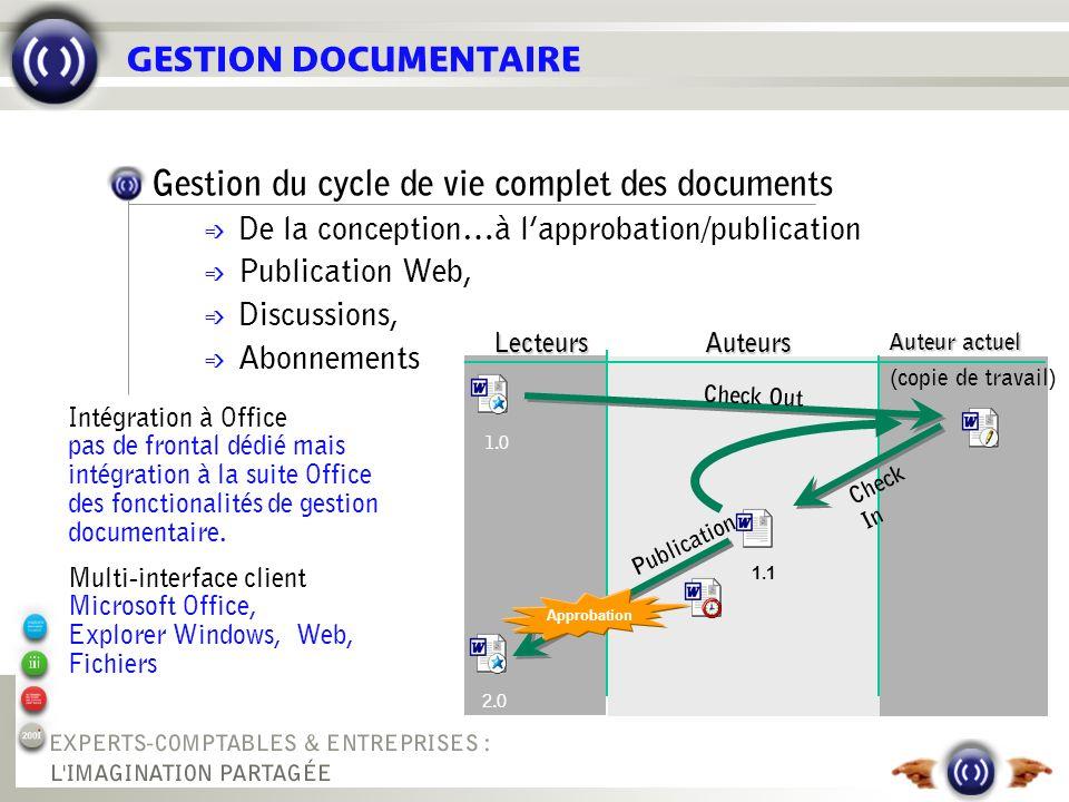 INTÉGRATION À OFFICE Office 2000 : extensions apportées par le client SPS. Office XP : en standard.