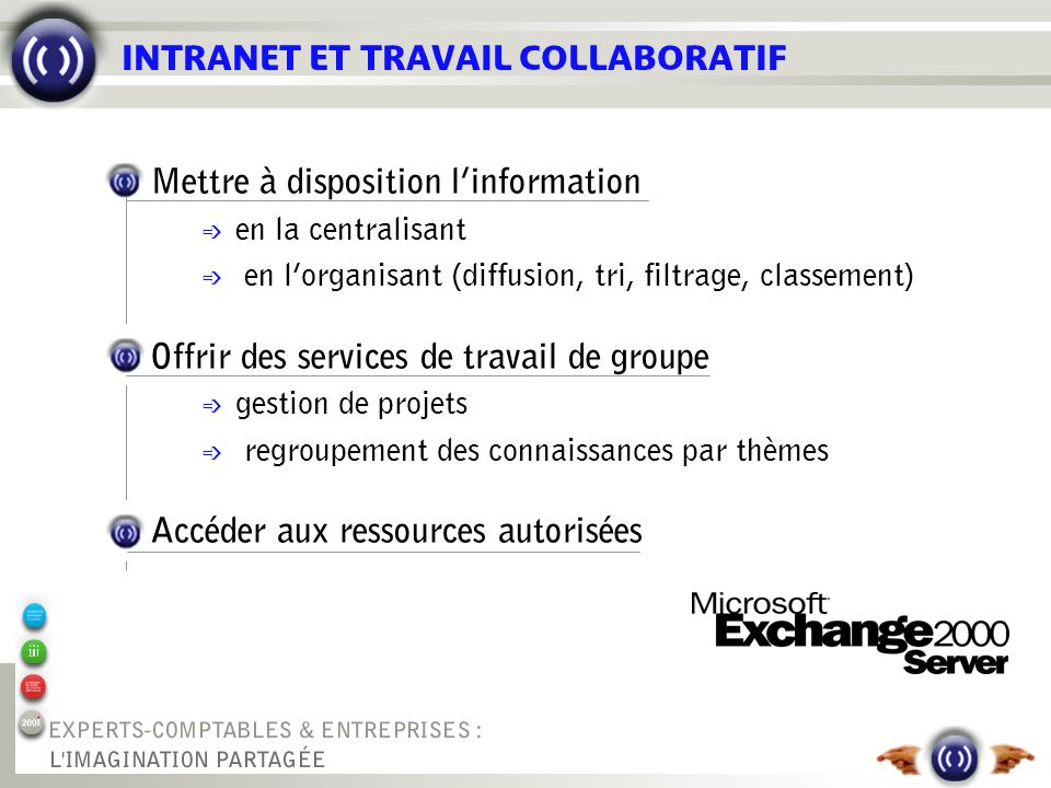 FONCTIONS ATTENDUES D'UN INTRANET COLLABORATIF