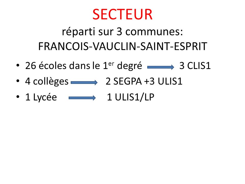 SECTEUR réparti sur 3 communes: FRANCOIS-VAUCLIN-SAINT-ESPRIT