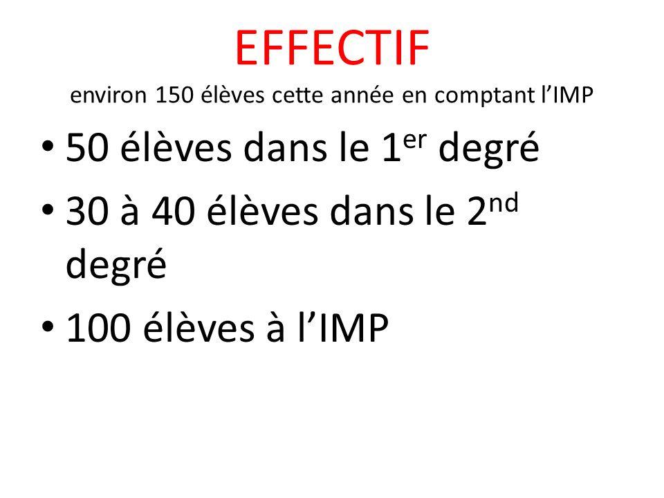 EFFECTIF environ 150 élèves cette année en comptant l'IMP