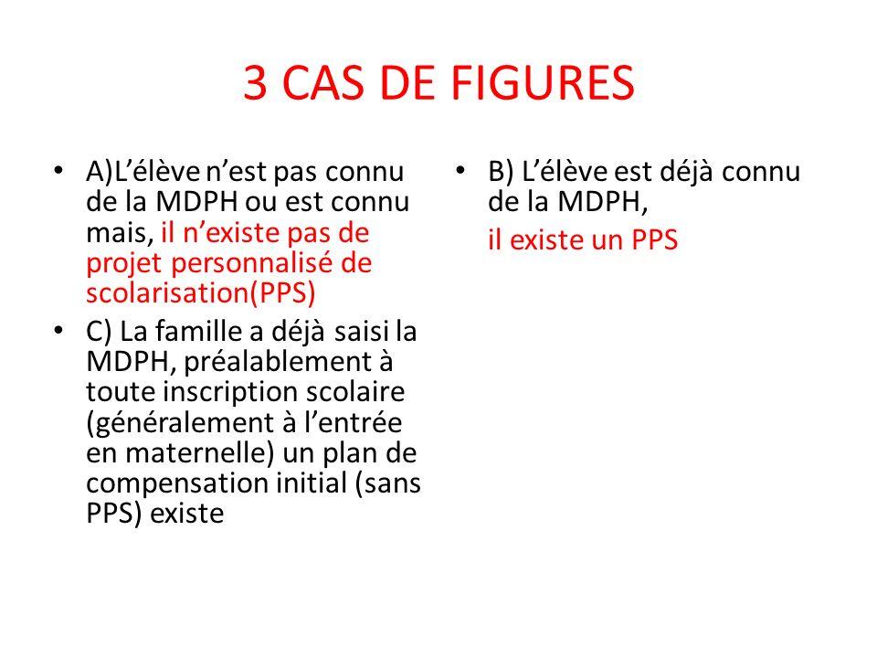 3 CAS DE FIGURES A)L'élève n'est pas connu de la MDPH ou est connu mais, il n'existe pas de projet personnalisé de scolarisation(PPS)