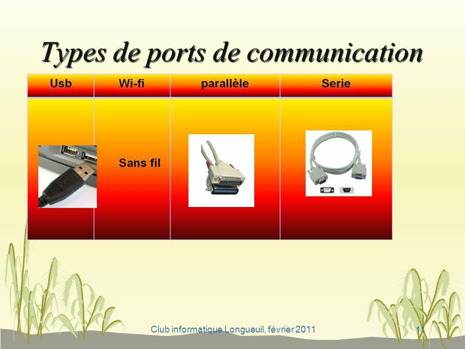 Types de ports de communication