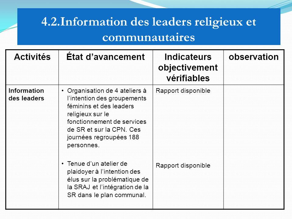 4.2.Information des leaders religieux et communautaires