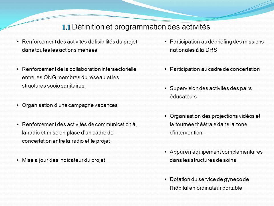 1.1 Définition et programmation des activités