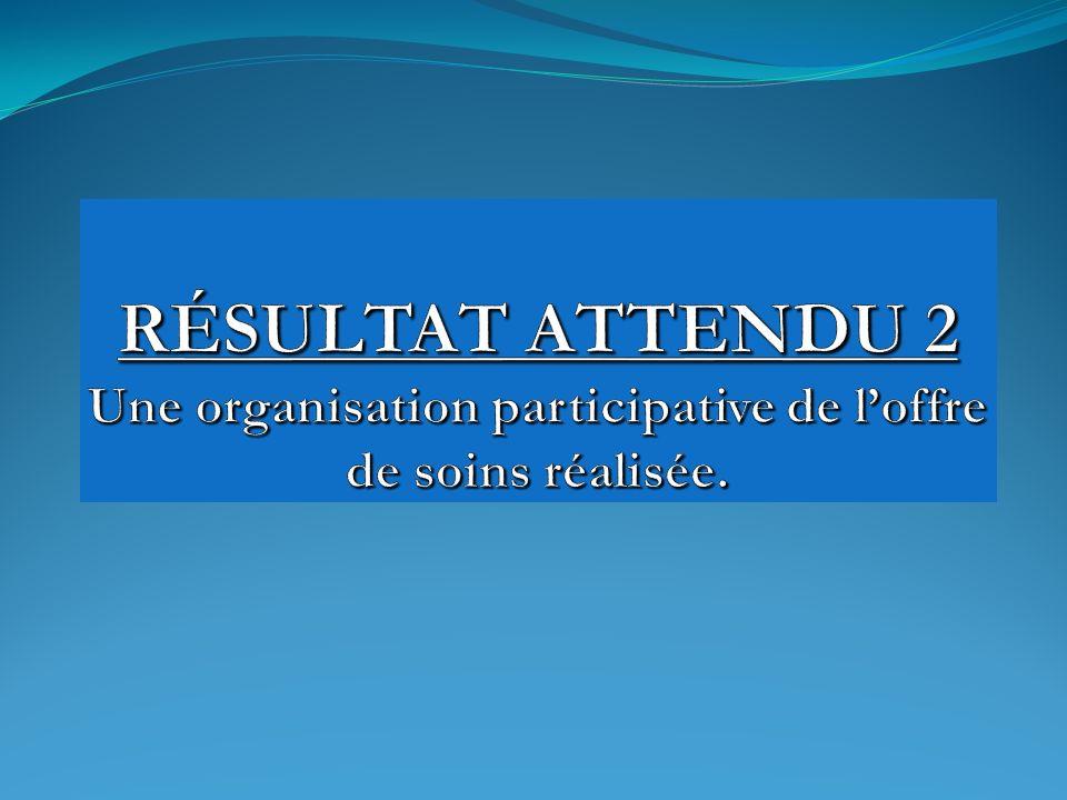 RÉSULTAT ATTENDU 2 Une organisation participative de l'offre de soins réalisée.