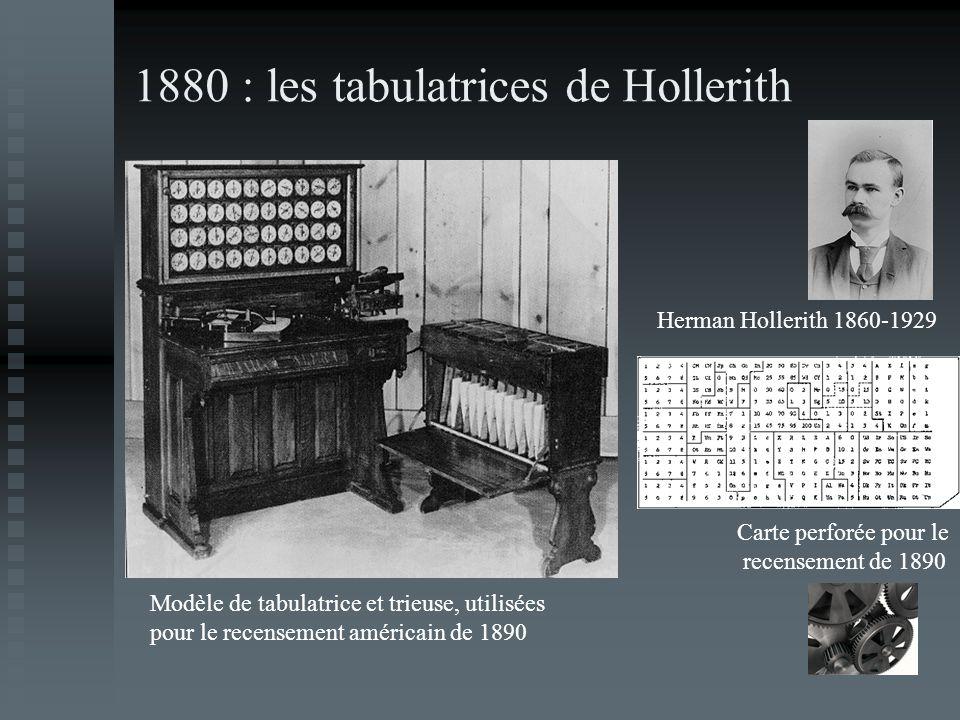 1880 : les tabulatrices de Hollerith