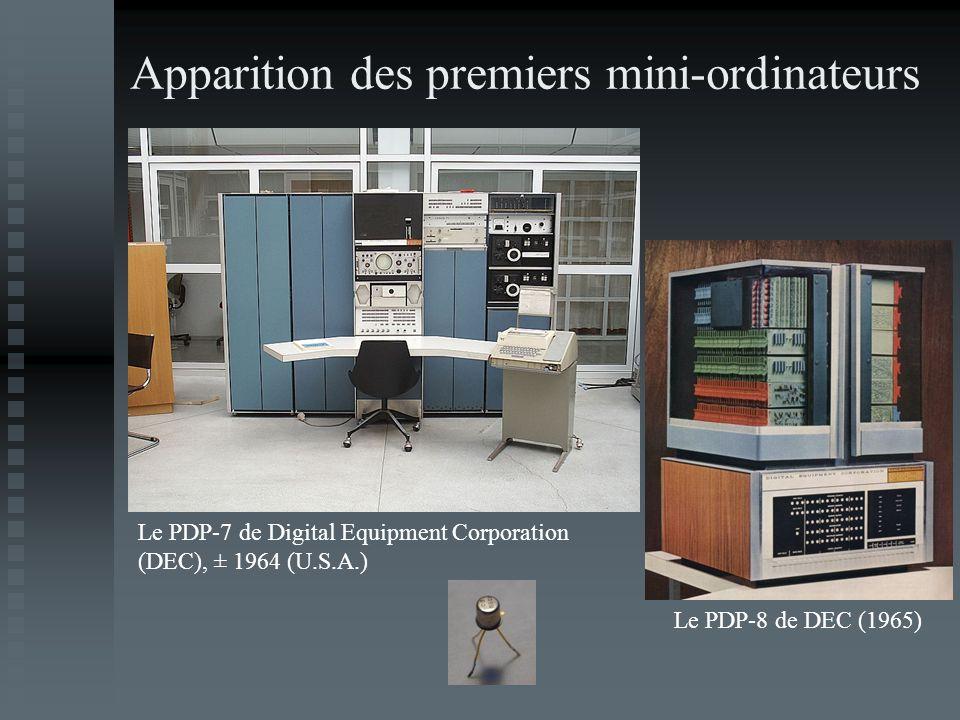 Apparition des premiers mini-ordinateurs