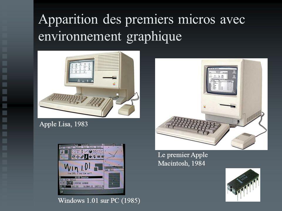 Apparition des premiers micros avec environnement graphique