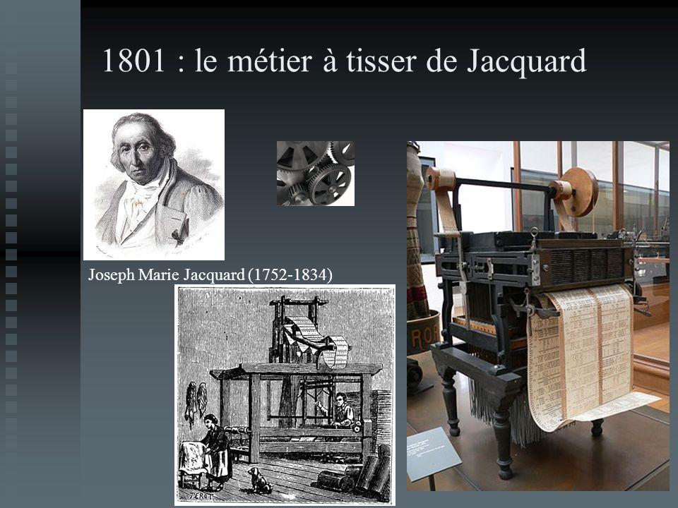 1801 : le métier à tisser de Jacquard
