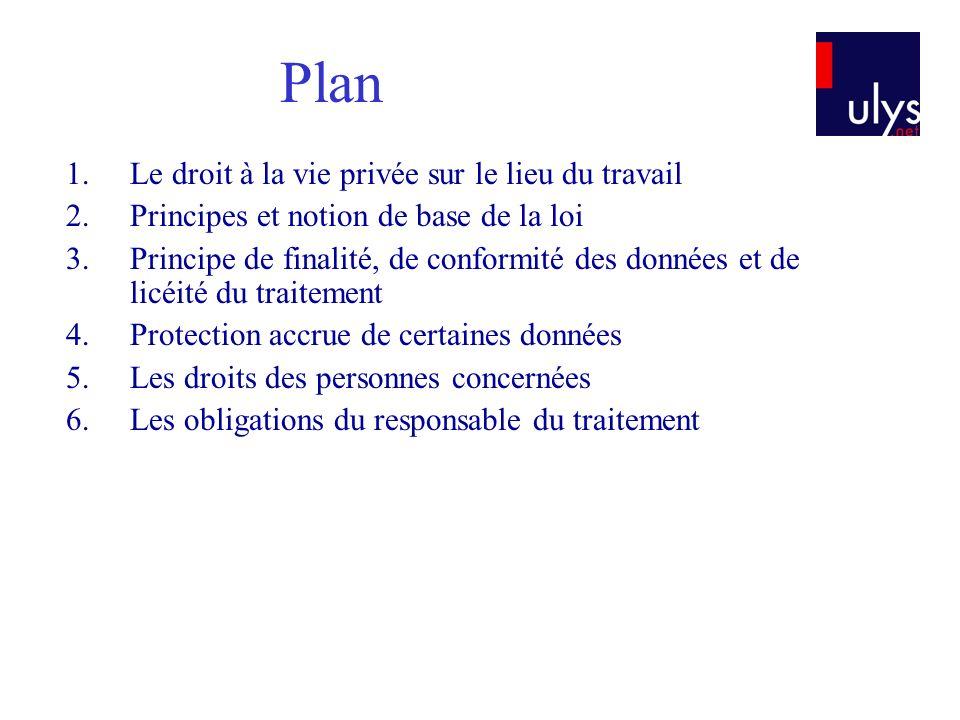 Plan Le droit à la vie privée sur le lieu du travail