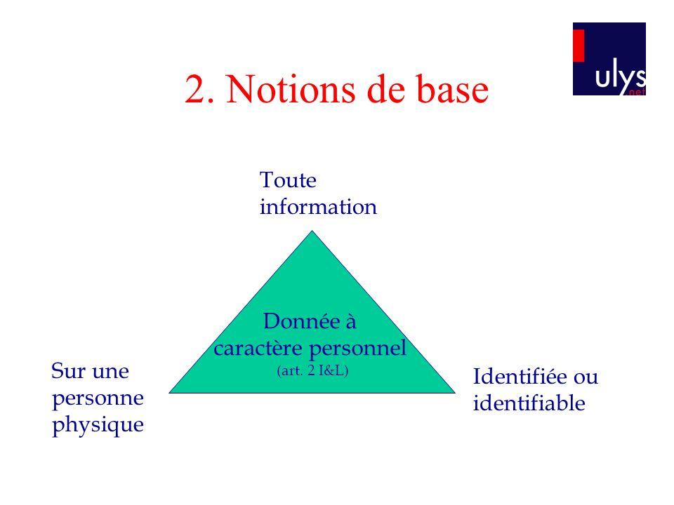 2. Notions de base Toute information Donnée à caractère personnel