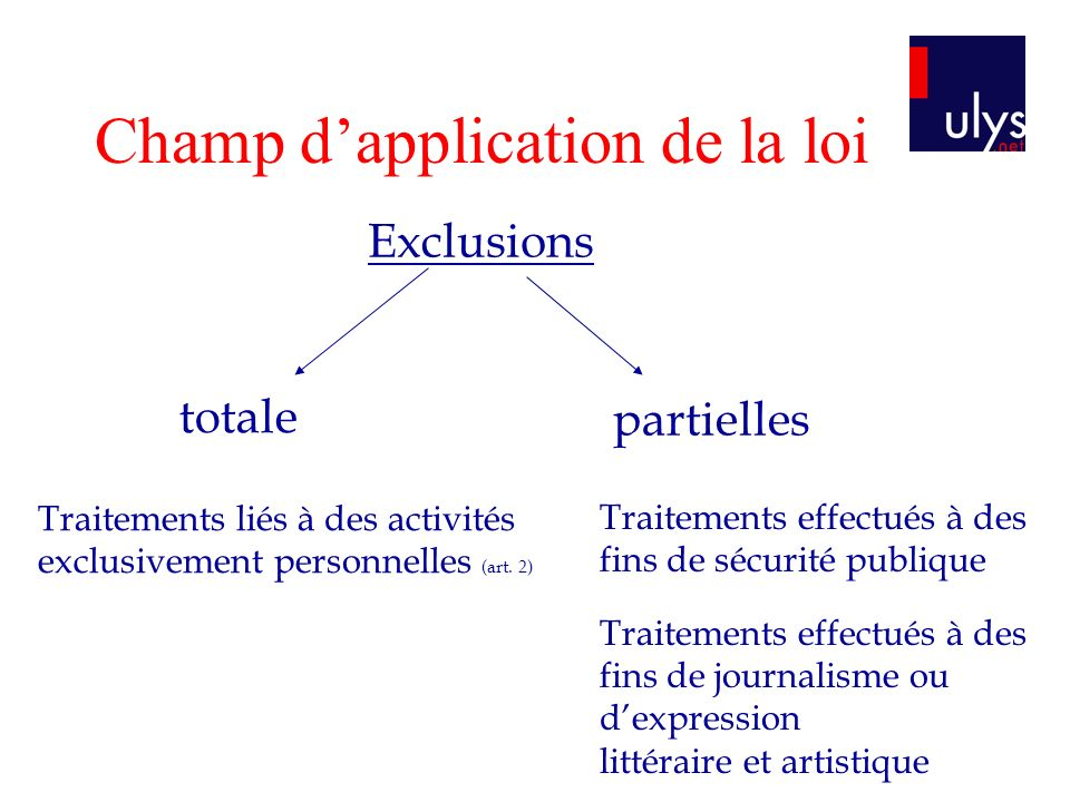 Champ d'application de la loi