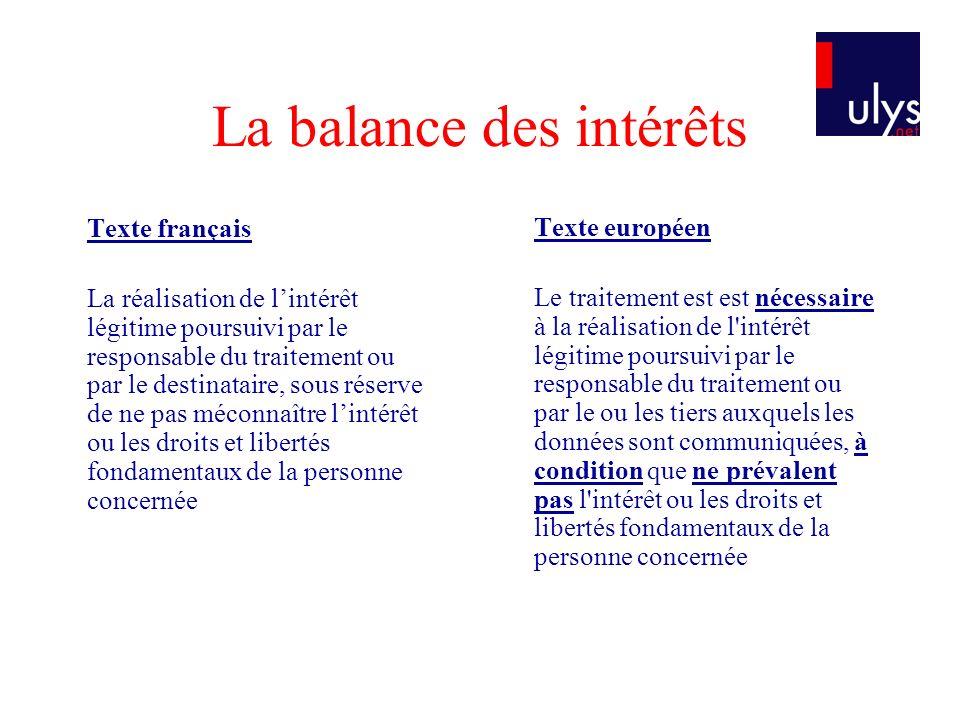 La balance des intérêts