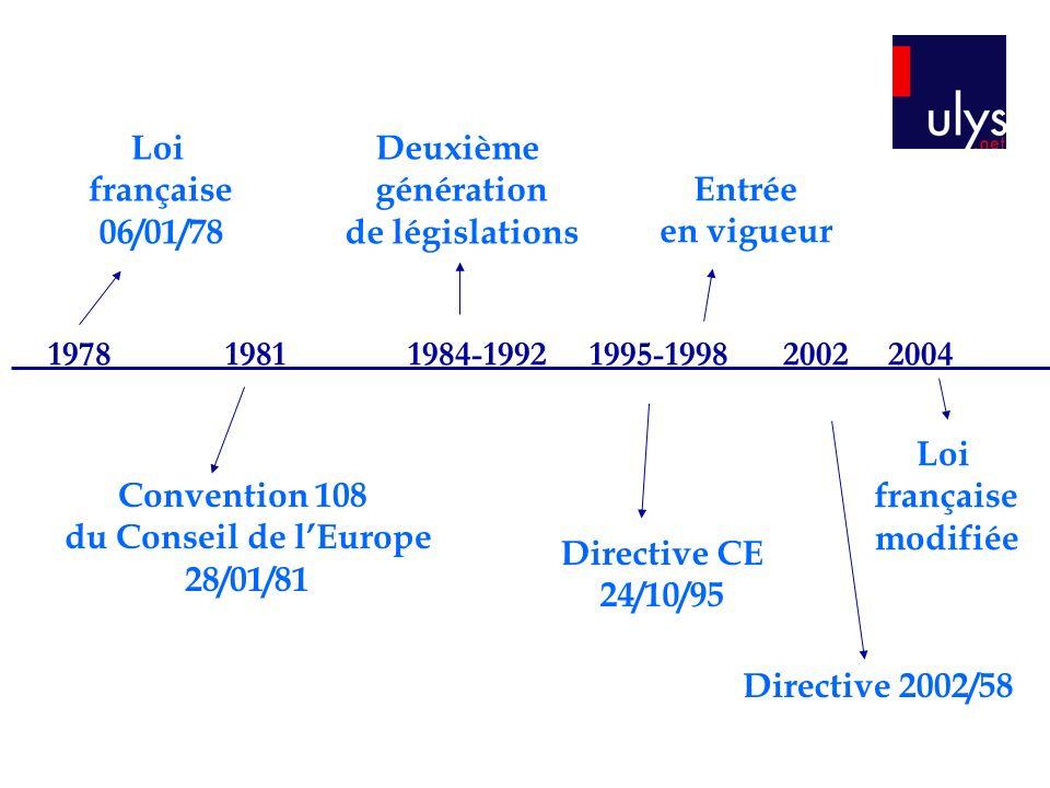 Loi française. 06/01/78. Deuxième. génération. de législations. Entrée. en vigueur.