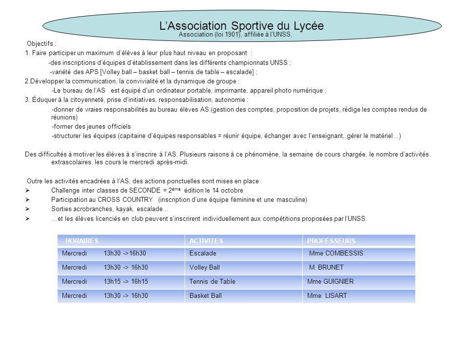 L'Association Sportive du Lycée