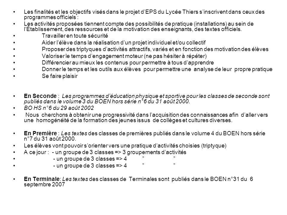Les finalités et les objectifs visés dans le projet d'EPS du Lycée Thiers s'inscrivent dans ceux des programmes officiels :