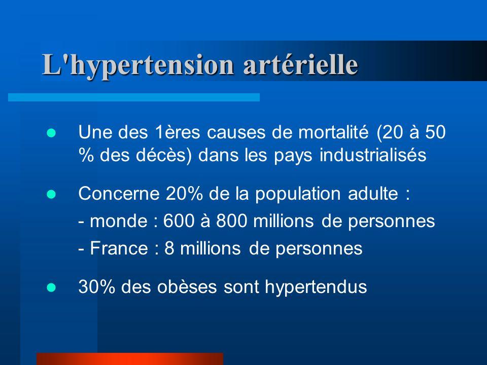 L hypertension artérielle