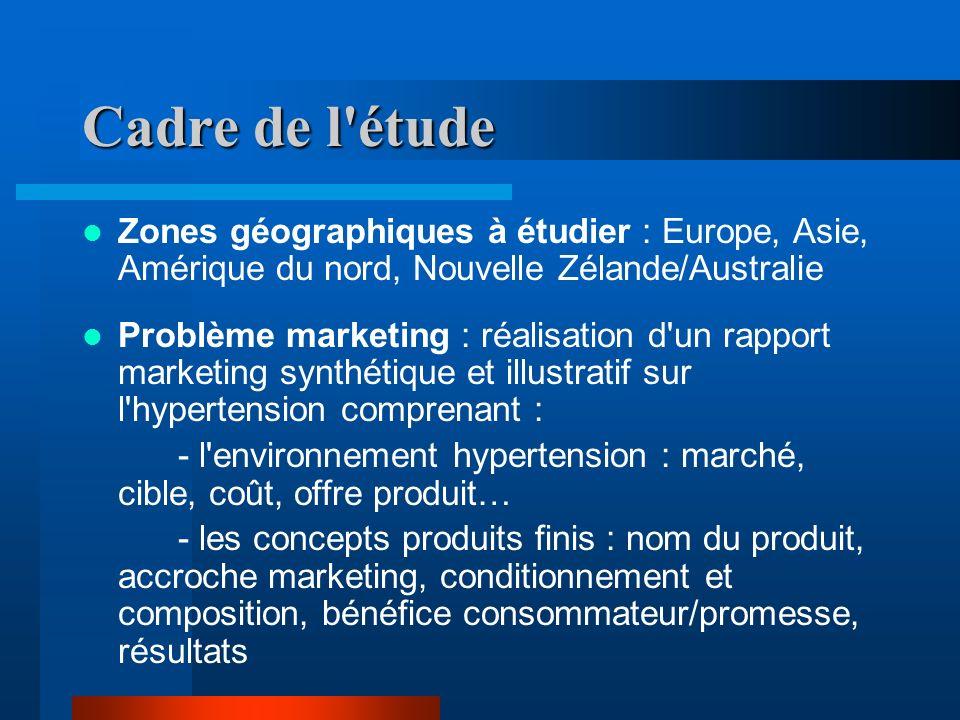 Cadre de l étude Zones géographiques à étudier : Europe, Asie, Amérique du nord, Nouvelle Zélande/Australie.