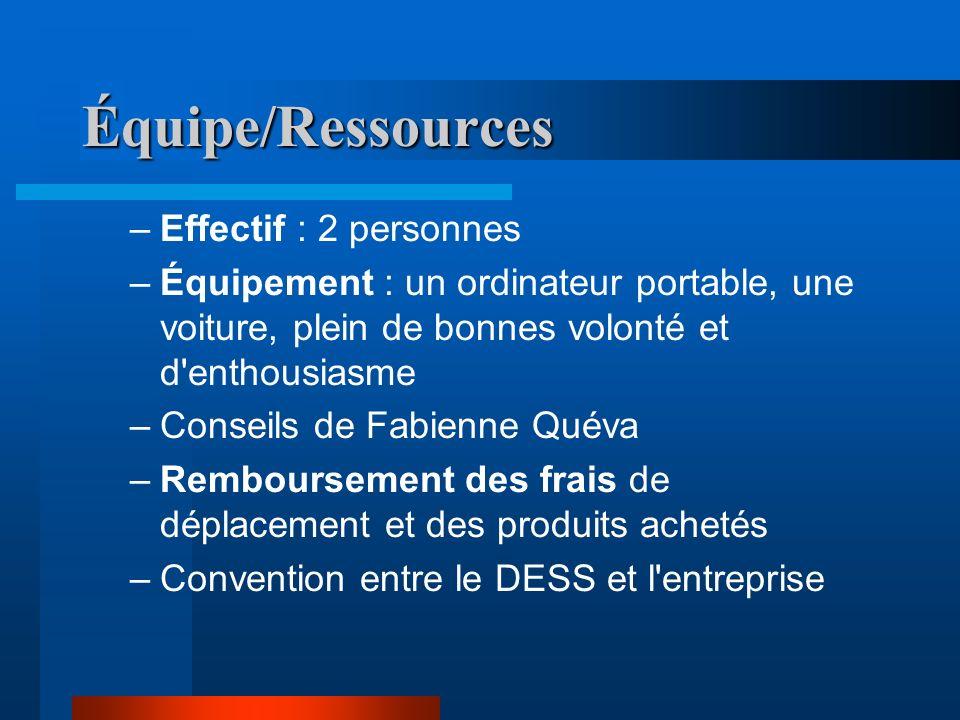 Équipe/Ressources Effectif : 2 personnes