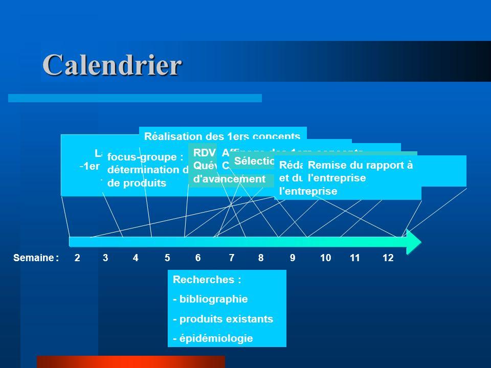 Calendrier Réalisation des 1ers concepts Lancement du sous-projet :