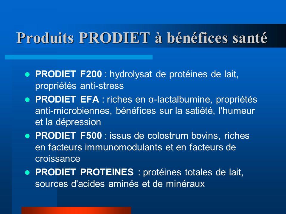 Produits PRODIET à bénéfices santé