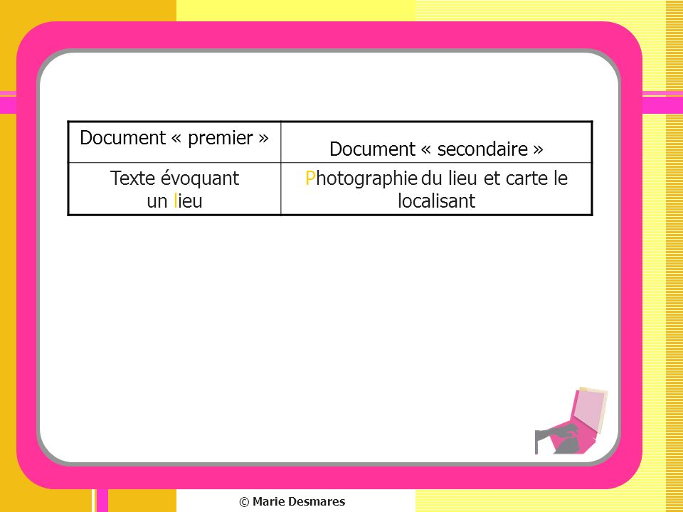 Document « secondaire » Texte évoquant un lieu