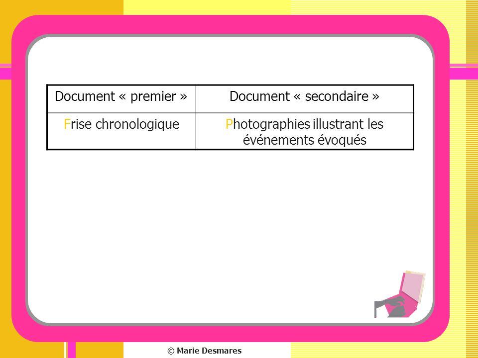 Document « secondaire » Frise chronologique