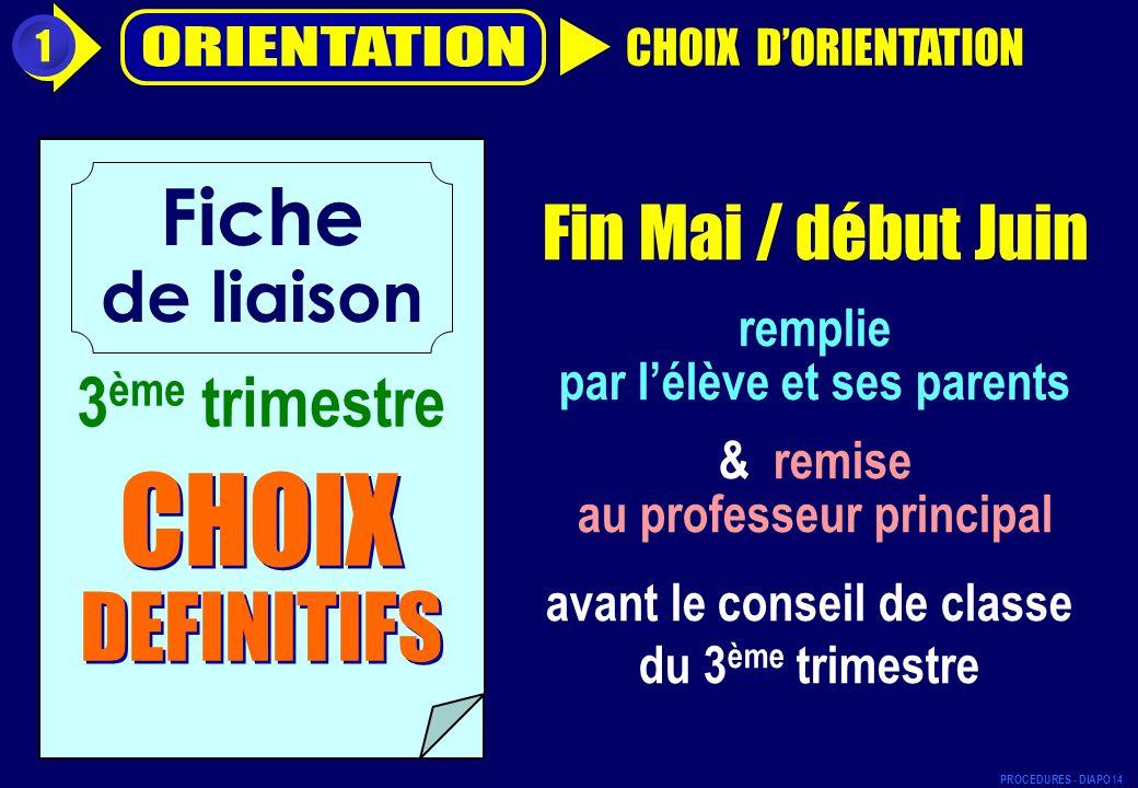 CHOIX DEFINITIFS Fiche Fin Mai / début Juin de liaison 3ème trimestre