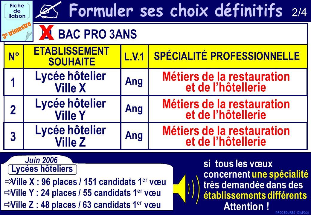 x Formuler ses choix définitifs BAC PRO 3ANS Lycée hôtelier
