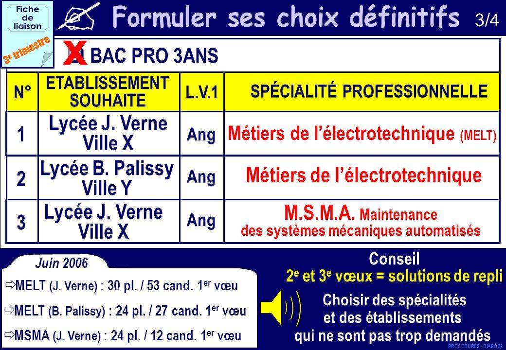 x Formuler ses choix définitifs BAC PRO 3ANS Lycée J. Verne 1 Ville X